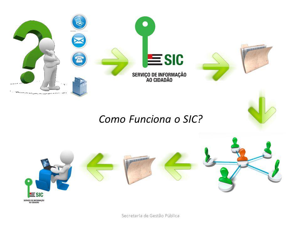 Secretaria de Gestão Pública Como Funciona o SIC?