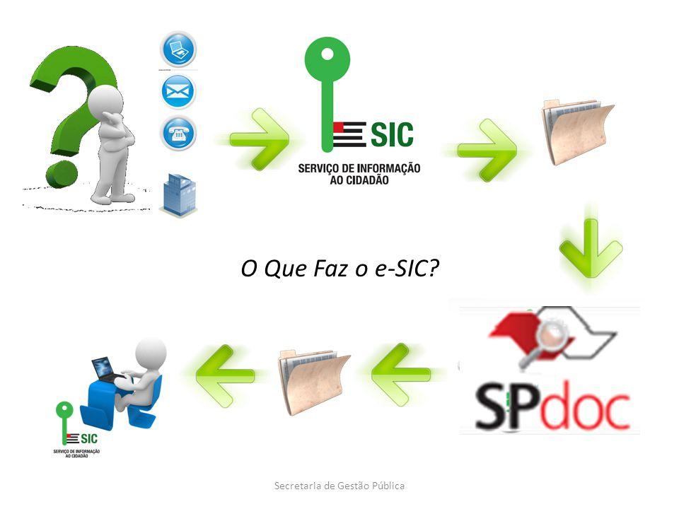 Secretaria de Gestão Pública O Que Faz o e-SIC?