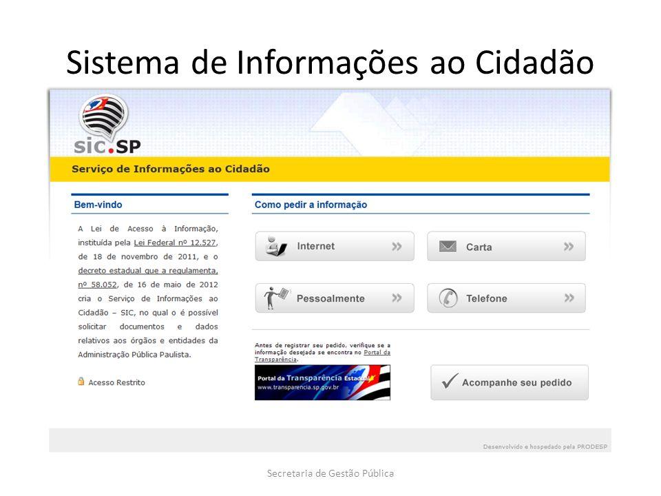 Sistema de Informações ao Cidadão Secretaria de Gestão Pública