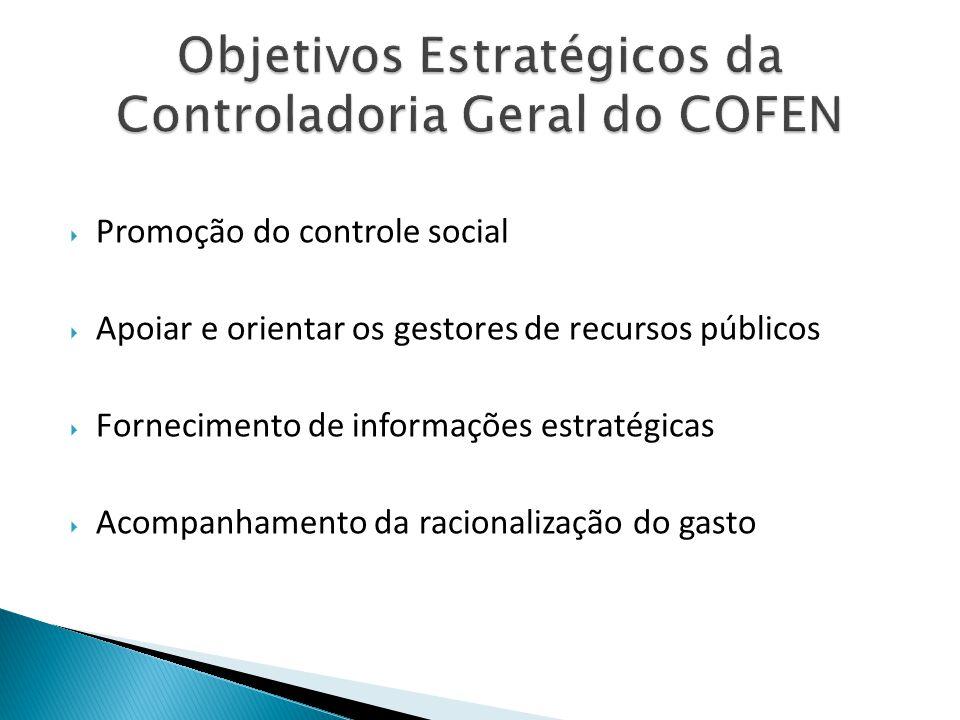 Promoção do controle social Apoiar e orientar os gestores de recursos públicos Fornecimento de informações estratégicas Acompanhamento da racionalizaç