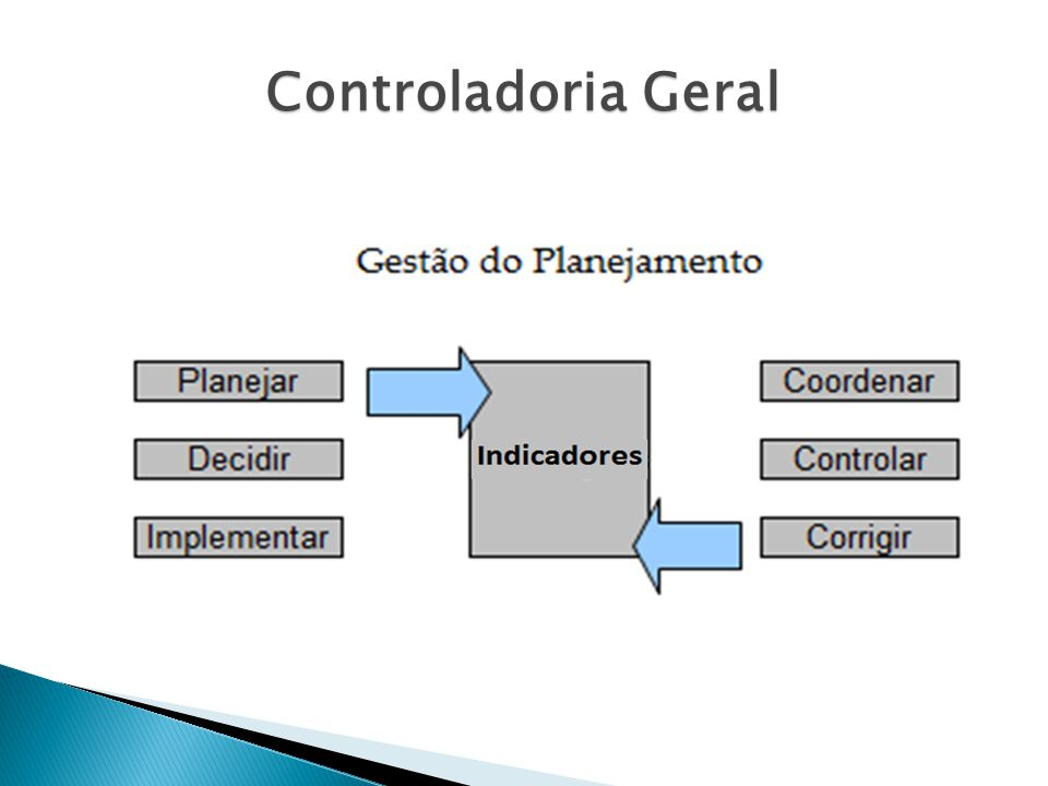 Controladoria Geral