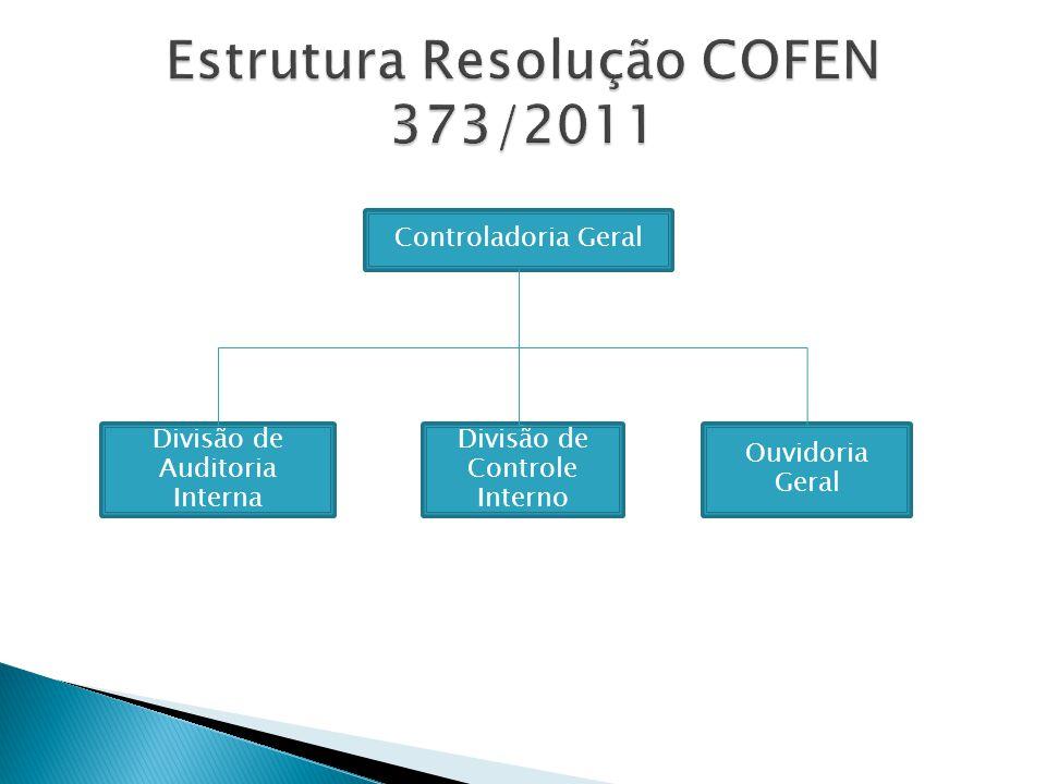 Divisão de Auditoria Interna Divisão de Controle Interno Ouvidoria Geral Controladoria Geral