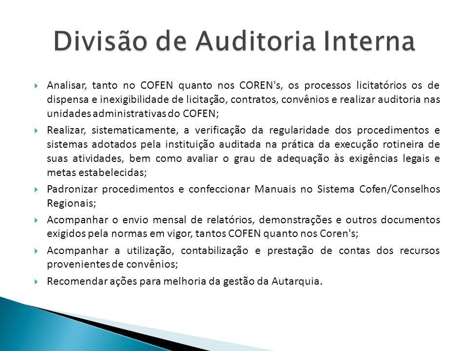 Analisar, tanto no COFEN quanto nos COREN's, os processos licitatórios os de dispensa e inexigibilidade de licitação, contratos, convênios e realizar