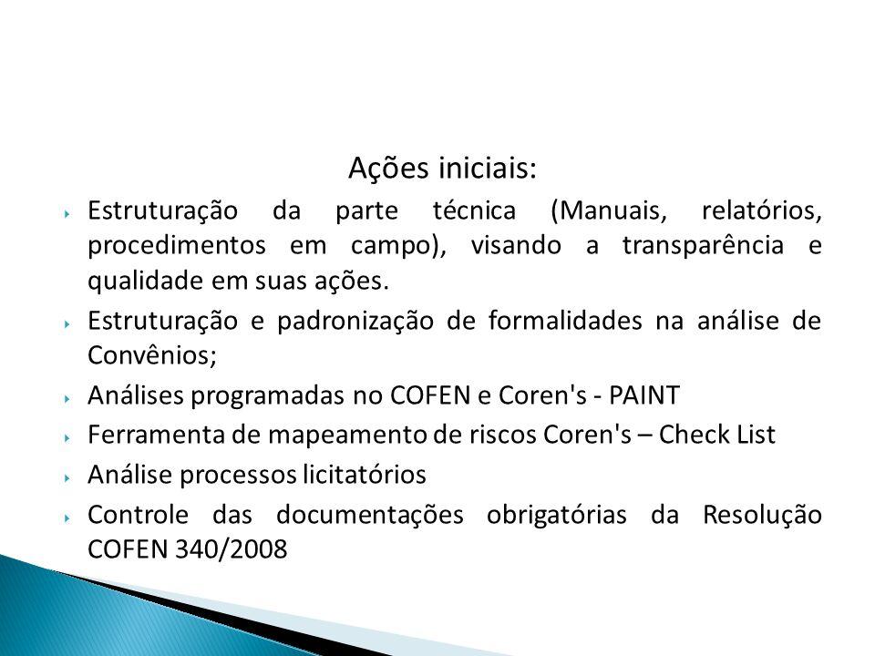 Ações iniciais: Estruturação da parte técnica (Manuais, relatórios, procedimentos em campo), visando a transparência e qualidade em suas ações. Estrut