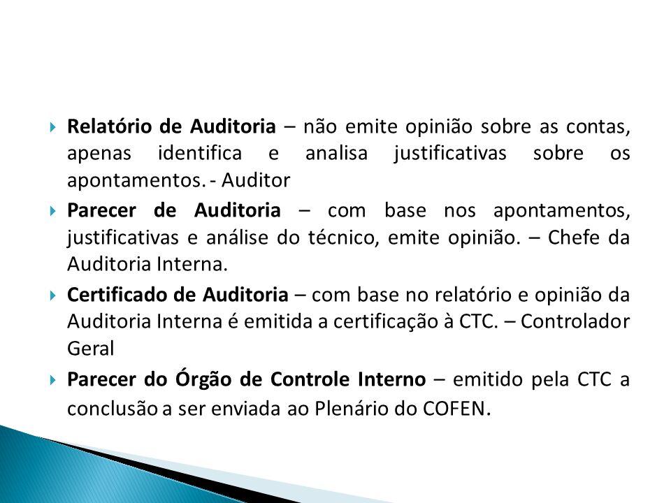 Relatório de Auditoria – não emite opinião sobre as contas, apenas identifica e analisa justificativas sobre os apontamentos. - Auditor Parecer de Aud