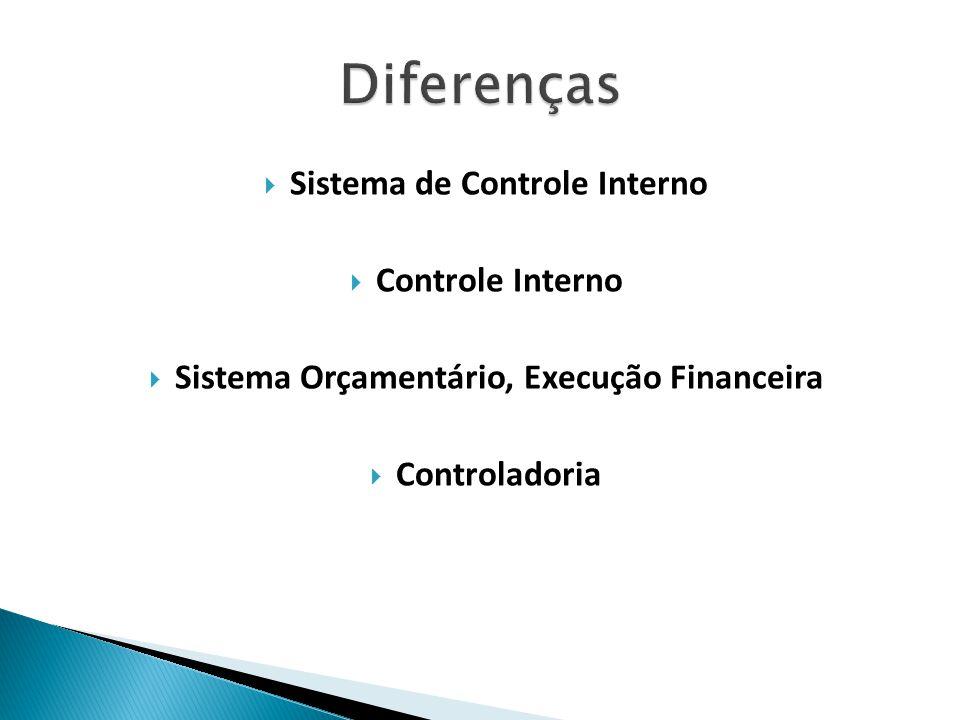 Sistema de Controle Interno Controle Interno Sistema Orçamentário, Execução Financeira Controladoria