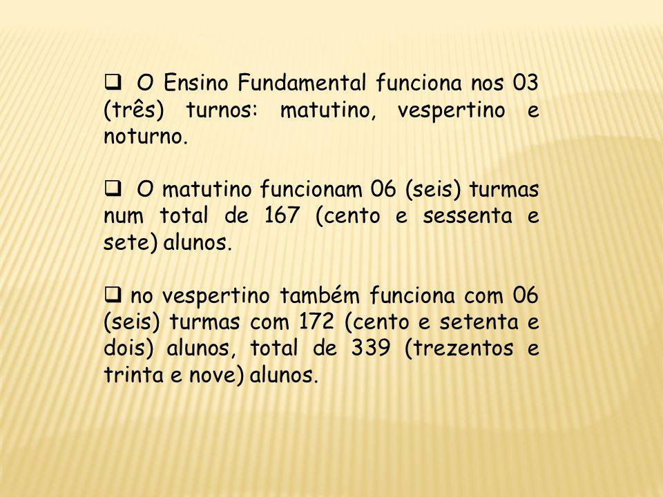 O Ensino Fundamental funciona nos 03 (três) turnos: matutino, vespertino e noturno. O matutino funcionam 06 (seis) turmas num total de 167 (cento e se