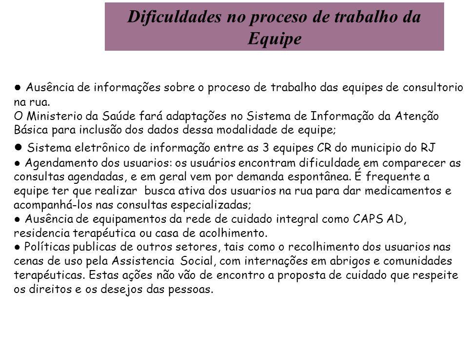 Ausência de informações sobre o proceso de trabalho das equipes de consultorio na rua. O Ministerio da Saúde fará adaptações no Sistema de Informação