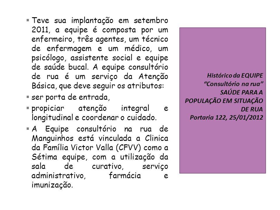 Histórico da EQUIPE Consultório na rua SAÚDE PARA A POPULAÇÃO EM SITUAÇÃO DE RUA Portaria 122, 25/01/2012 Teve sua implantação em setembro 2011, a equ