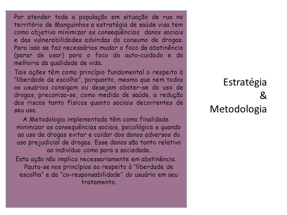 Estratégia & Metodologia Por atender toda a população em situação de rua no território de Manguinhos a estratégia de saúde visa tem como objetivo mini