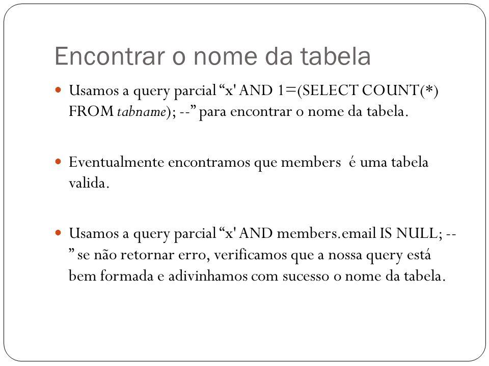 Encontrar o nome da tabela Usamos a query parcial x' AND 1=(SELECT COUNT(*) FROM tabname); -- para encontrar o nome da tabela. Eventualmente encontram
