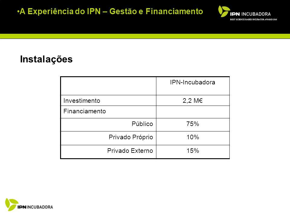 A Experiência do IPN – Gestão e Financiamento IPN-Incubadora Investimento2,2 M Financiamento Público75% Privado Próprio10% Privado Externo15% Instalações BEST SCIENCE BASED INCUBATOR AWARD 2010