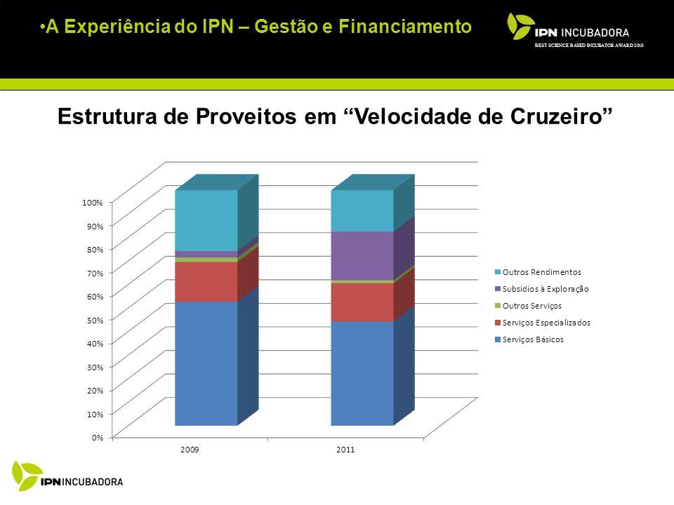 A Experiência do IPN – Gestão e Financiamento BEST SCIENCE BASED INCUBATOR AWARD 2010 Estrutura de Proveitos em Velocidade de Cruzeiro