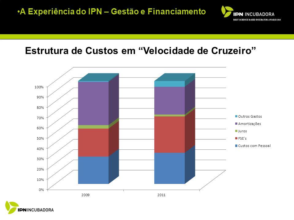 A Experiência do IPN – Gestão e Financiamento BEST SCIENCE BASED INCUBATOR AWARD 2010 Estrutura de Custos em Velocidade de Cruzeiro
