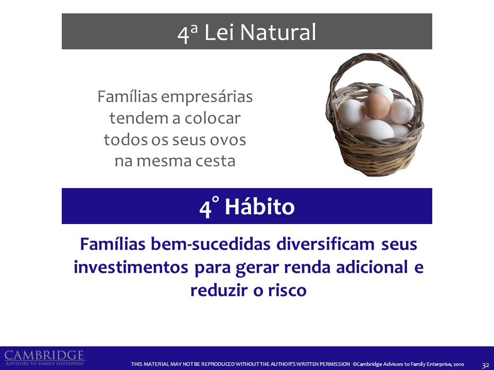 THIS MATERIAL MAY NOT BE REPRODUCED WITHOUT THE AUTHORS WRITTEN PERMISSION ©Cambridge Advisors to Family Enterprise, 2010 Famílias empresárias tendem