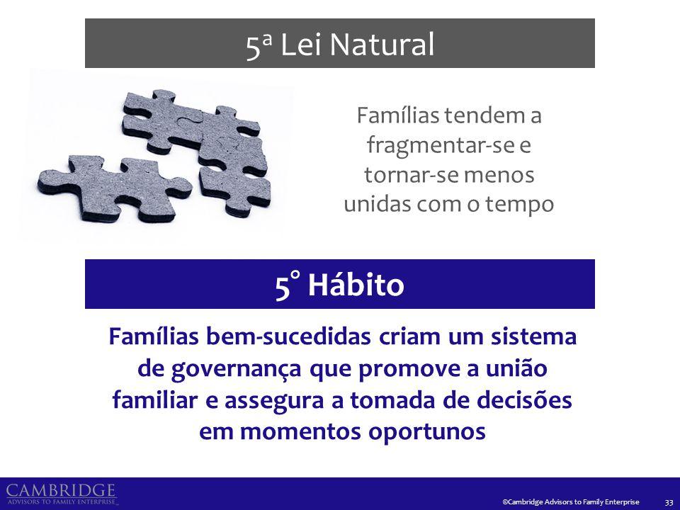 ©Cambridge Advisors to Family Enterprise 33 Famílias tendem a fragmentar-se e tornar-se menos unidas com o tempo 5 a Lei Natural 5° Hábito Famílias be