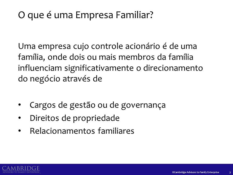 ©Cambridge Advisors to Family Enterprise O que é uma Empresa Familiar? 3 Uma empresa cujo controle acionário é de uma família, onde dois ou mais membr