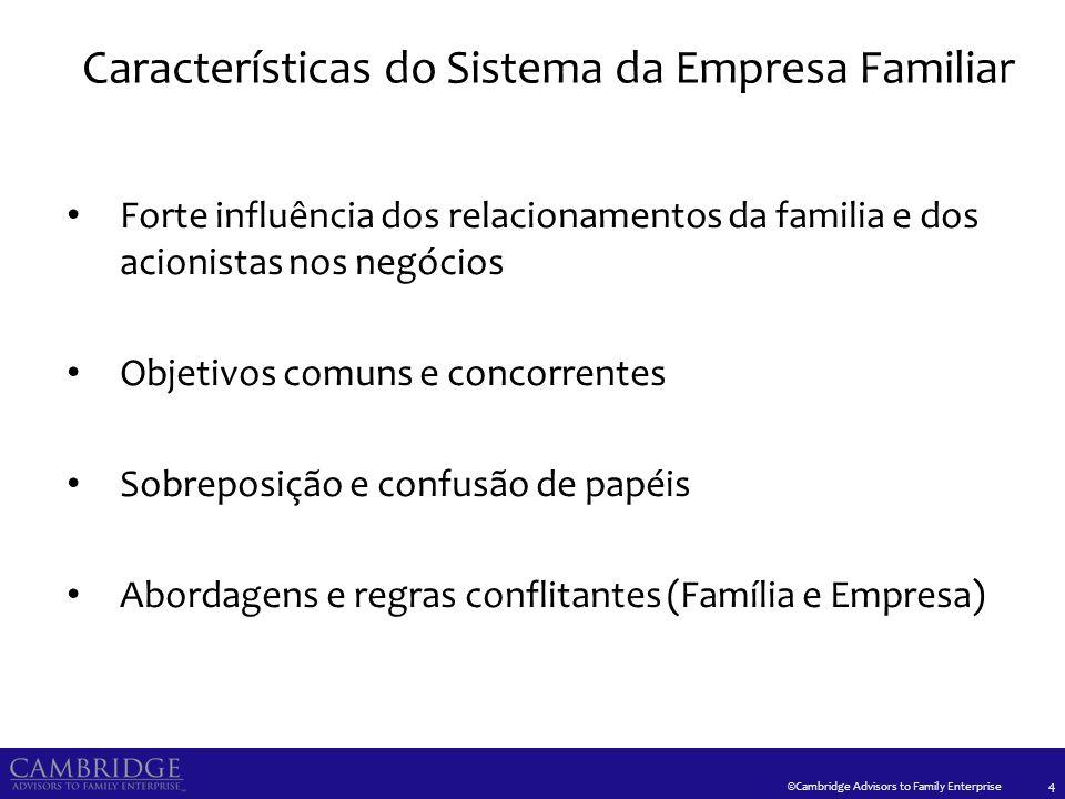 ©Cambridge Advisors to Family Enterprise Características do Sistema da Empresa Familiar 4 Forte influência dos relacionamentos da familia e dos acioni