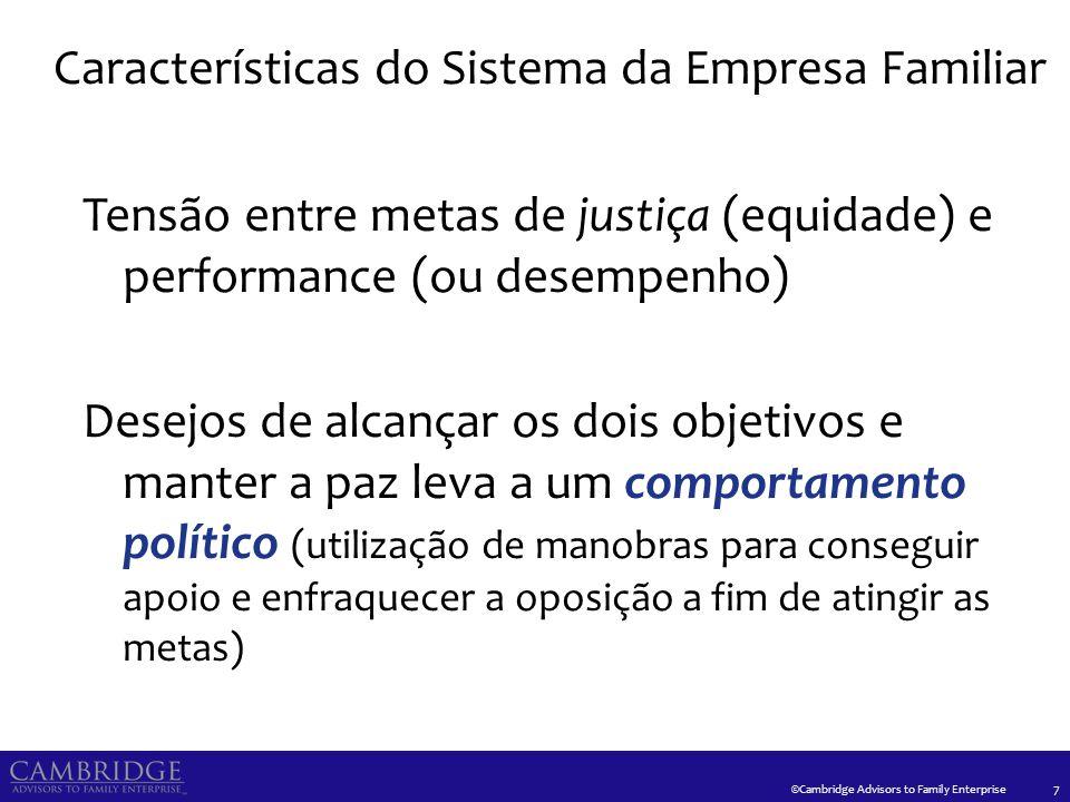 ©Cambridge Advisors to Family Enterprise Características do Sistema da Empresa Familiar 7 Tensão entre metas de justiça (equidade) e performance (ou d