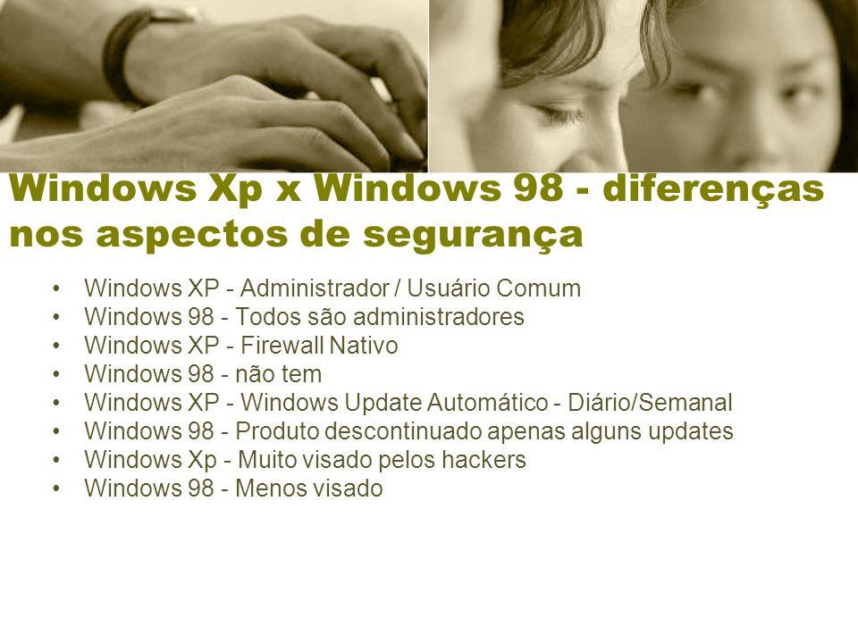 Windows Xp x Windows 98 - diferenças nos aspectos de segurança Windows XP - Administrador / Usuário Comum Windows 98 - Todos são administradores Windows XP - Firewall Nativo Windows 98 - não tem Windows XP - Windows Update Automático - Diário/Semanal Windows 98 - Produto descontinuado apenas alguns updates Windows Xp - Muito visado pelos hackers Windows 98 - Menos visado