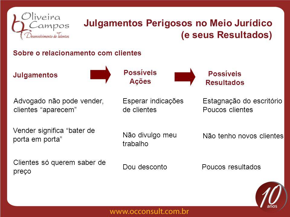 Julgamentos Possíveis Resultados Advogado não pode vender, clientes aparecem Esperar indicações de clientes Estagnação do escritório Poucos clientes V