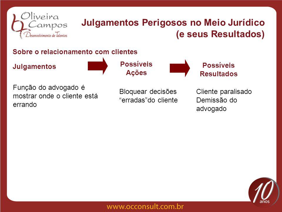 Julgamentos Possíveis Resultados Possíveis Ações Sobre o relacionamento com clientes Função do advogado é mostrar onde o cliente está errando Bloquear