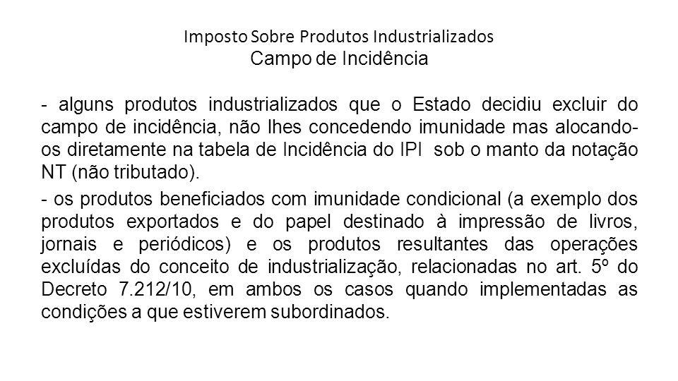 Imposto Sobre Produtos Industrializados Campo de Incidência - alguns produtos industrializados que o Estado decidiu excluir do campo de incidência, nã