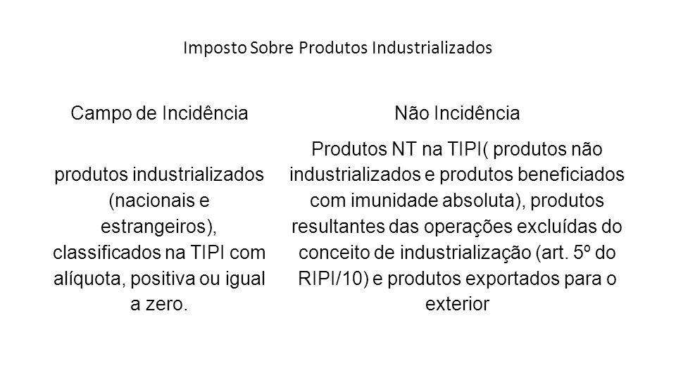 Imposto Sobre Produtos Industrializados Campo de IncidênciaNão Incidência produtos industrializados (nacionais e estrangeiros), classificados na TIPI
