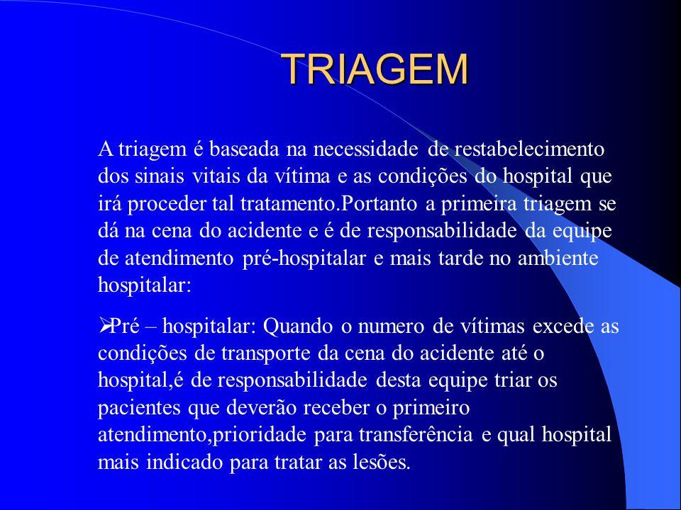 TRIAGEM A triagem é baseada na necessidade de restabelecimento dos sinais vitais da vítima e as condições do hospital que irá proceder tal tratamento.