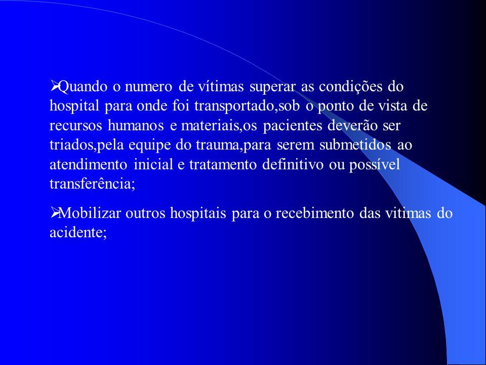 Quando o numero de vítimas superar as condições do hospital para onde foi transportado,sob o ponto de vista de recursos humanos e materiais,os pacient