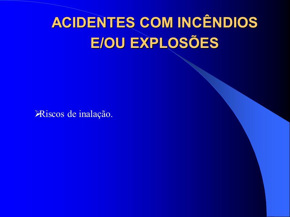 ACIDENTES COM INCÊNDIOS E/OU EXPLOSÕES Riscos de inalação.