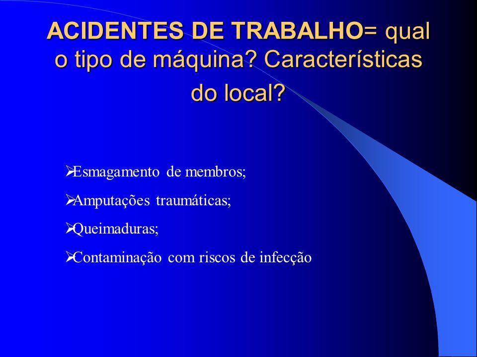ACIDENTES DE TRABALHO= qual o tipo de máquina? Características do local? Esmagamento de membros; Amputações traumáticas; Queimaduras; Contaminação com