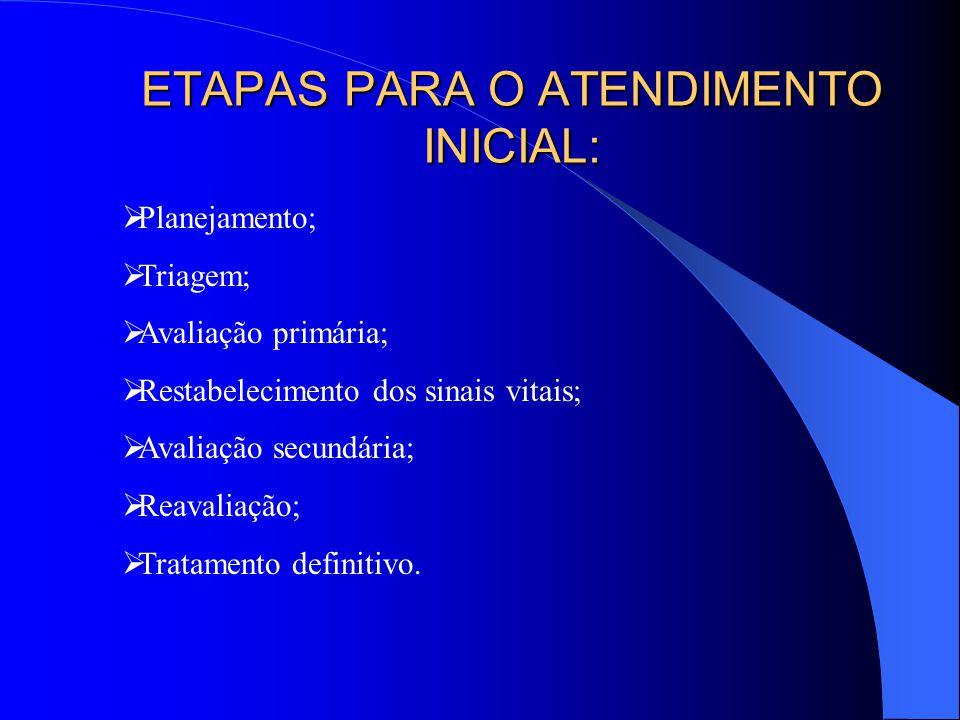 ETAPAS PARA O ATENDIMENTO INICIAL: Planejamento; Triagem; Avaliação primária; Restabelecimento dos sinais vitais; Avaliação secundária; Reavaliação; T