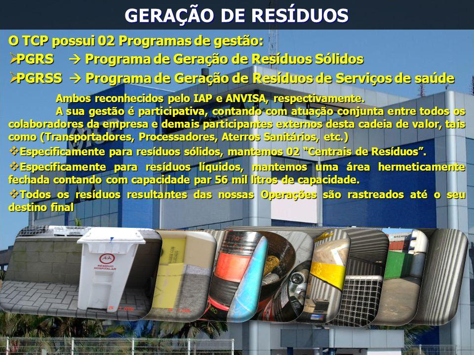 GERAÇÃO DE RESÍDUOS O TCP possui 02 Programas de gestão: PGRS Programa de Geração de Resíduos Sólidos PGRS Programa de Geração de Resíduos Sólidos PGR
