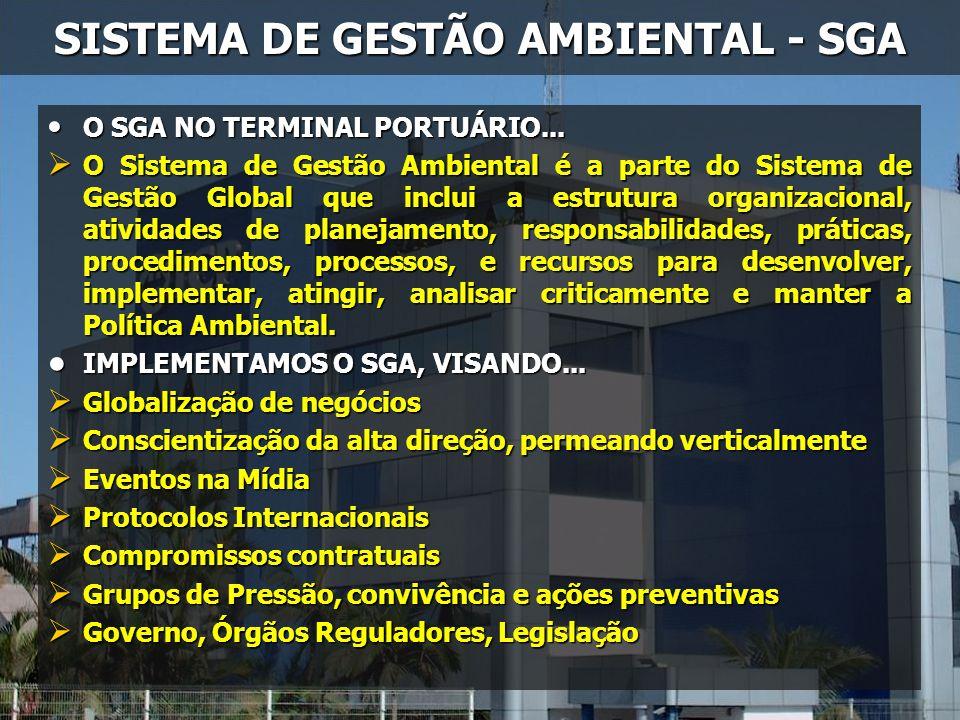 O SGA NO TERMINAL PORTUÁRIO... O SGA NO TERMINAL PORTUÁRIO... O Sistema de Gestão Ambiental é a parte do Sistema de Gestão Global que inclui a estrutu