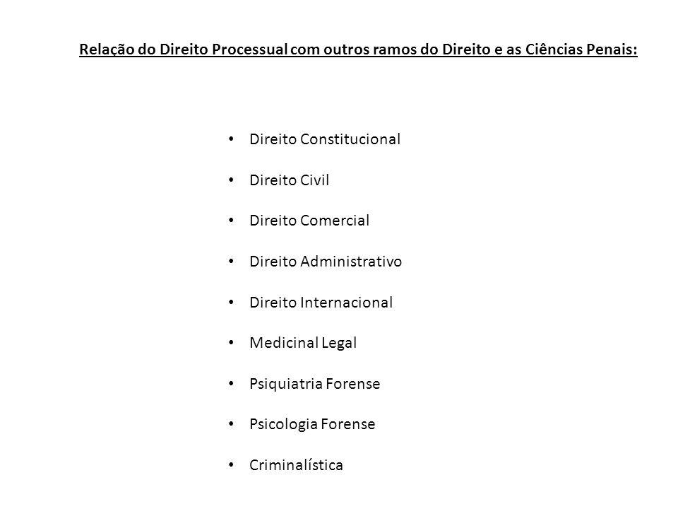 Relação do Direito Processual com outros ramos do Direito e as Ciências Penais: Direito Constitucional Direito Civil Direito Comercial Direito Adminis