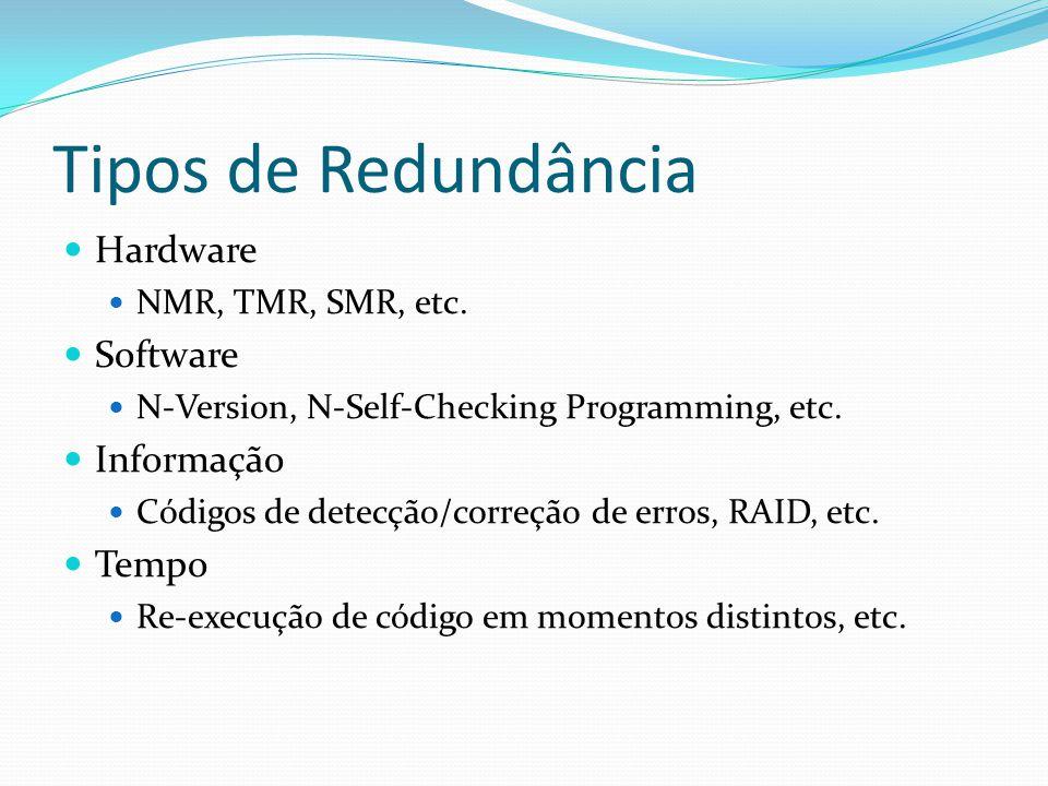Tipos de Redundância Hardware NMR, TMR, SMR, etc. Software N-Version, N-Self-Checking Programming, etc. Informação Códigos de detecção/correção de err