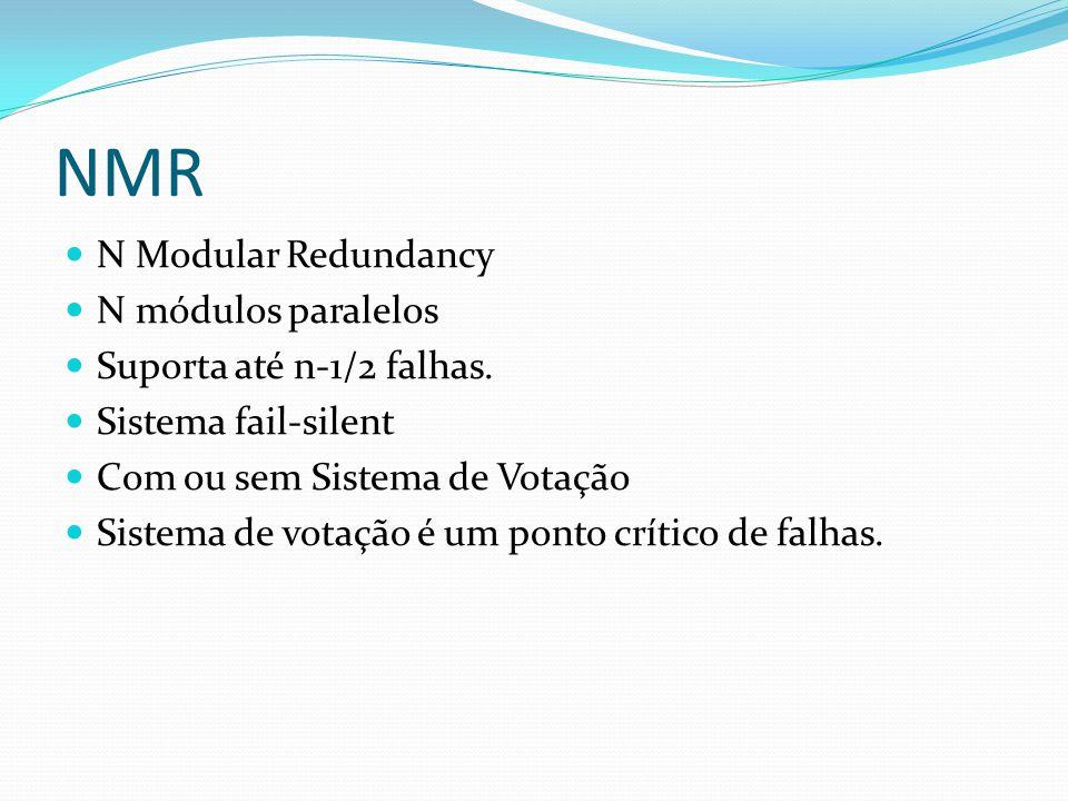 NMR N Modular Redundancy N módulos paralelos Suporta até n-1/2 falhas. Sistema fail-silent Com ou sem Sistema de Votação Sistema de votação é um ponto
