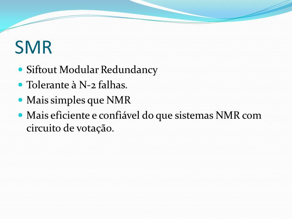 SMR Siftout Modular Redundancy Tolerante à N-2 falhas. Mais simples que NMR Mais eficiente e confiável do que sistemas NMR com circuito de votação.