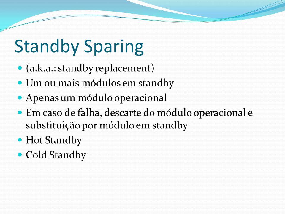 Standby Sparing (a.k.a.: standby replacement) Um ou mais módulos em standby Apenas um módulo operacional Em caso de falha, descarte do módulo operacio
