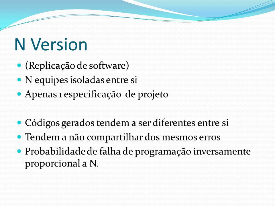 N Version (Replicação de software) N equipes isoladas entre si Apenas 1 especificação de projeto Códigos gerados tendem a ser diferentes entre si Tend