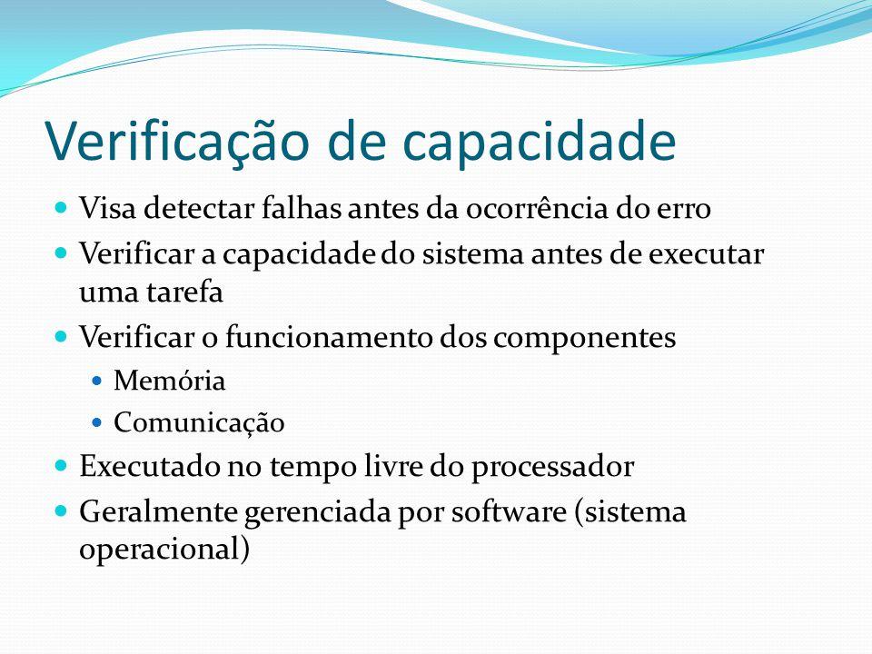 Verificação de capacidade Visa detectar falhas antes da ocorrência do erro Verificar a capacidade do sistema antes de executar uma tarefa Verificar o