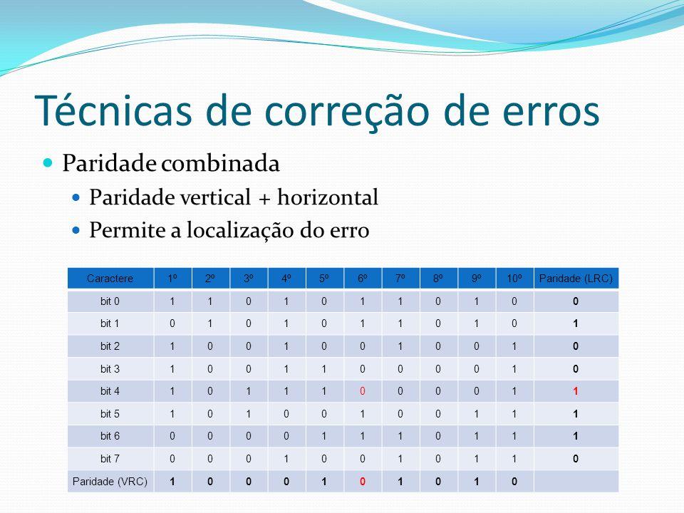 Técnicas de correção de erros Paridade combinada Paridade vertical + horizontal Permite a localização do erro Caractere1º2º3º4º5º6º7º8º9º10ºParidade (