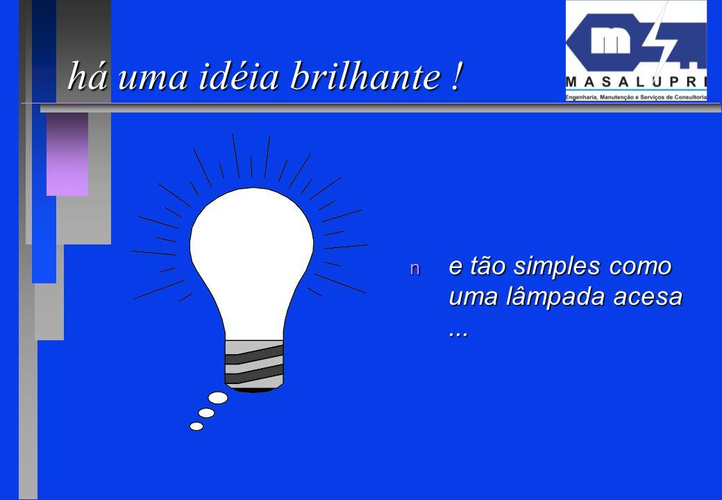 há uma idéia brilhante ! n e tão simples como uma lâmpada acesa...