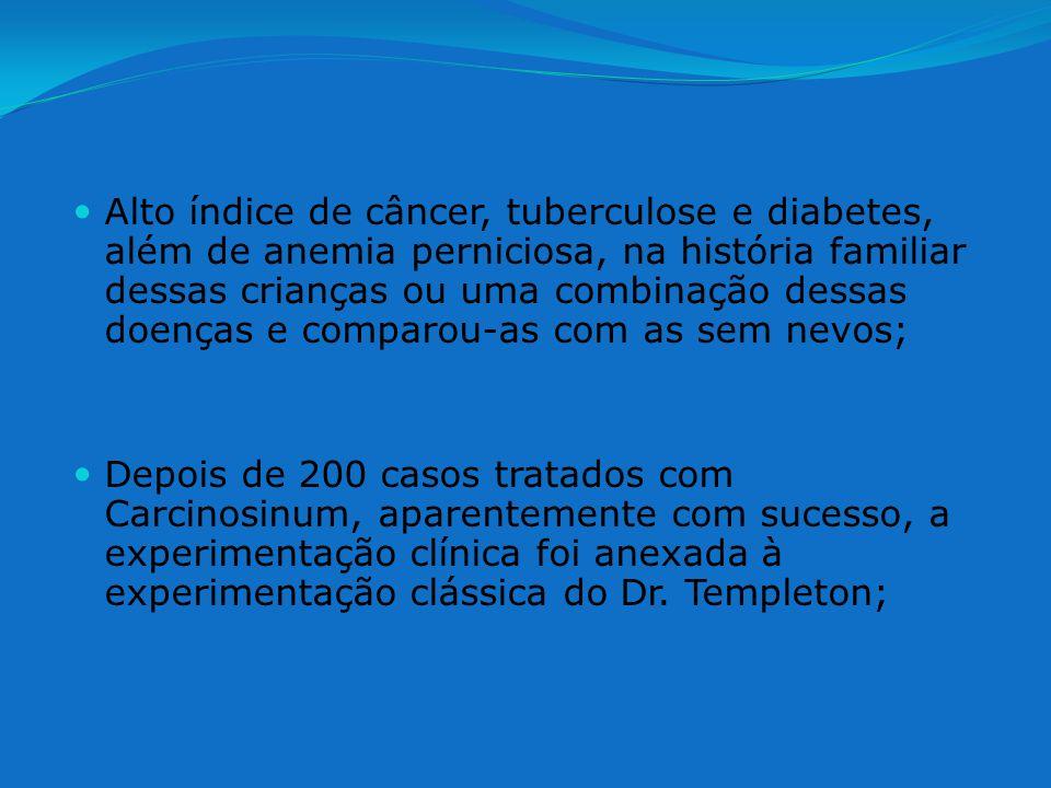Alto índice de câncer, tuberculose e diabetes, além de anemia perniciosa, na história familiar dessas crianças ou uma combinação dessas doenças e comp