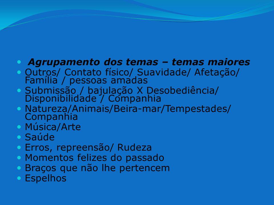 Agrupamento dos temas – temas maiores Outros/ Contato físico/ Suavidade/ Afetação/ Família / pessoas amadas Submissão / bajulação X Desobediência/ Dis