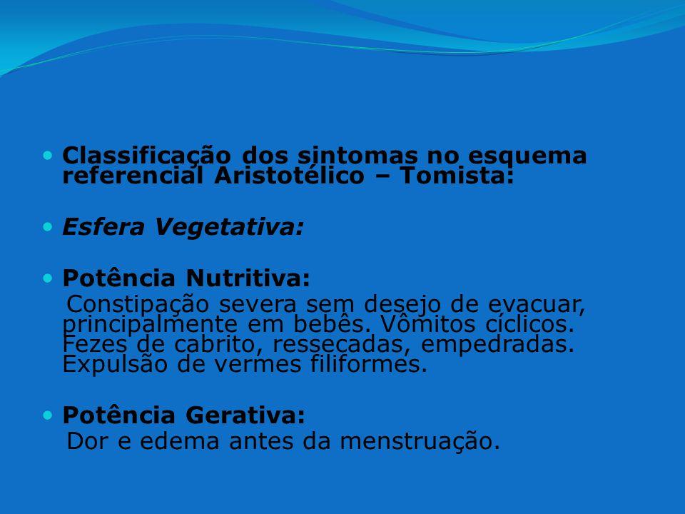 Classificação dos sintomas no esquema referencial Aristotélico – Tomista: Esfera Vegetativa: Potência Nutritiva: Constipação severa sem desejo de evac