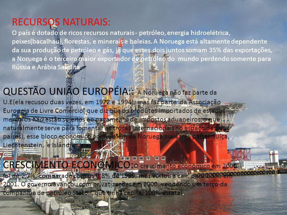 RECURSOS NATURAIS: O país é dotado de ricos recursos naturais - petróleo, energia hidroelétrica, peixes(bacalhau), florestas, e minerais e baleias. A
