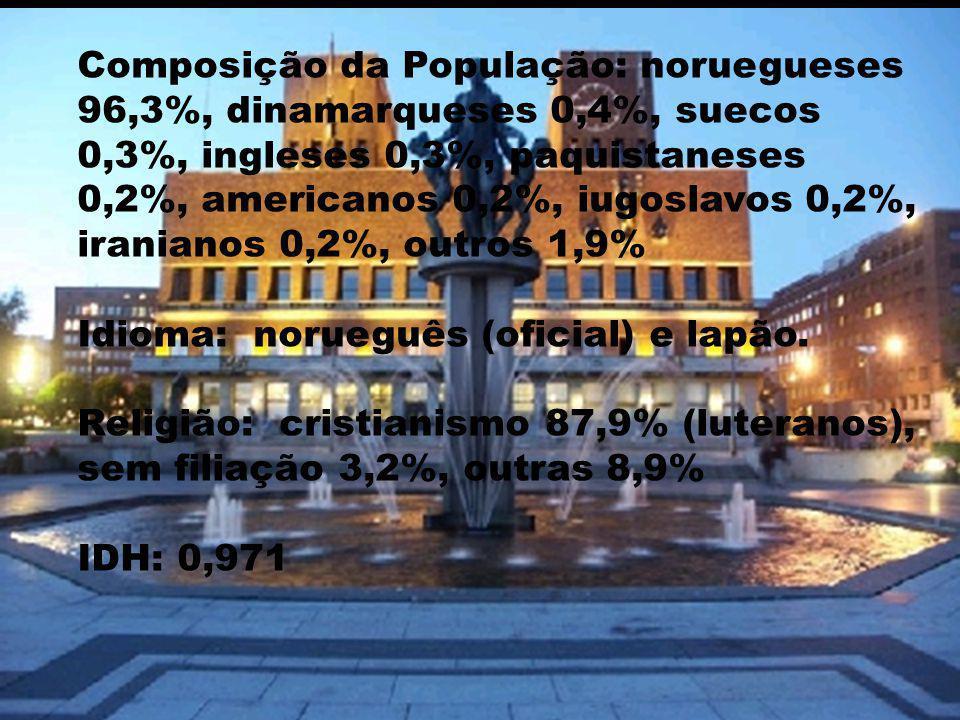 Composição da População: noruegueses 96,3%, dinamarqueses 0,4%, suecos 0,3%, ingleses 0,3%, paquistaneses 0,2%, americanos 0,2%, iugoslavos 0,2%, iran