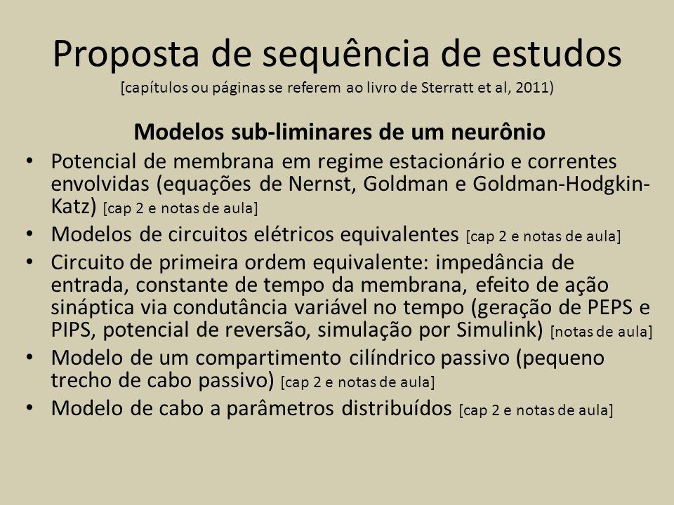 Proposta de sequência de estudos [capítulos ou páginas se referem ao livro de Sterratt et al, 2011) Modelos sub-liminares de um neurônio Potencial de